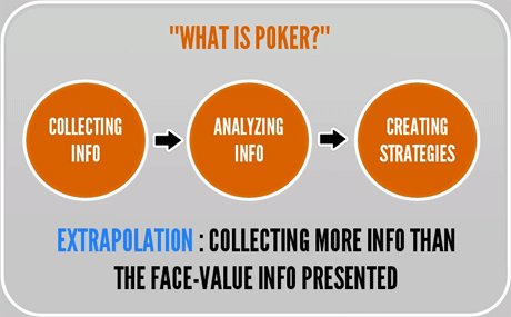 definition of poker