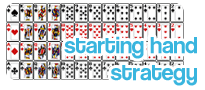 Starting Hand Strategy
