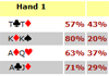 All-In Poker Odds