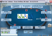 Titan Poker Mini View