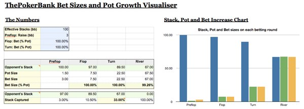 Poker Spreadsheet Tools  ThepokerbankCom