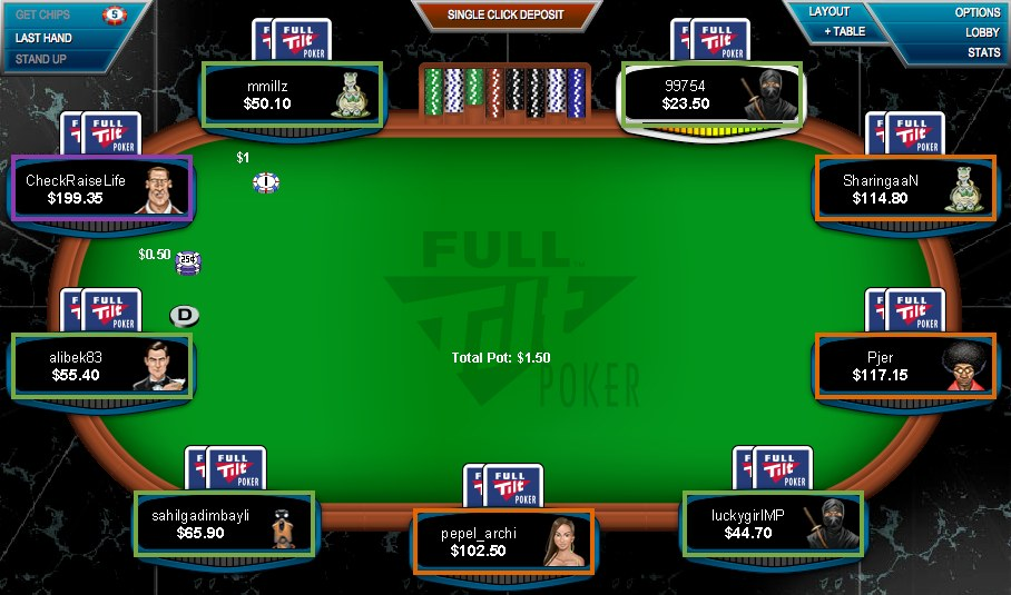 Table scan poker